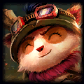Teemo counter picks Garen